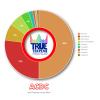 True-Terpene-Profiles-Terpene-Test-ACDC