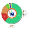 True-Terpene-Profiles-Terpene-Test-ATF
